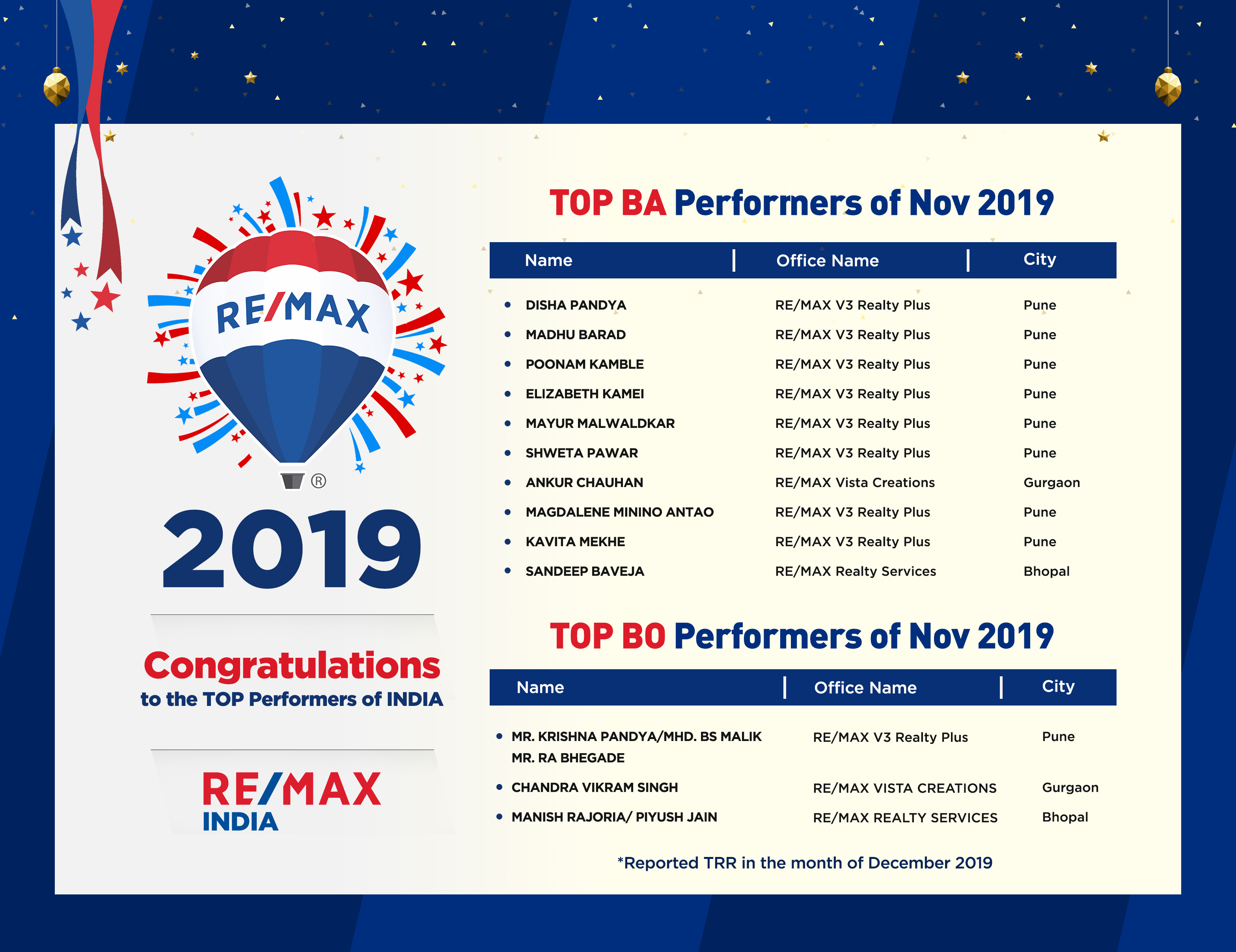 RE/MAX India: Buy/Sale/Rent Top Residential, Commercial